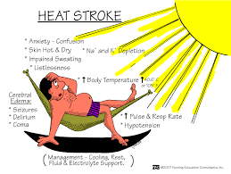 Heat stroke is an emergency