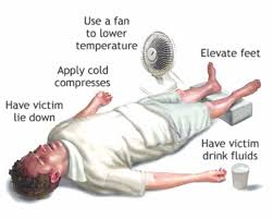 Do you know the first aid treatment for heat related illnesses