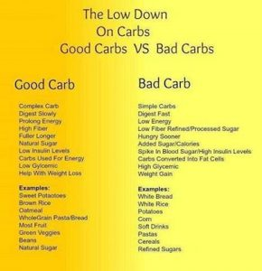 Choosing the right carbs makes all the difference