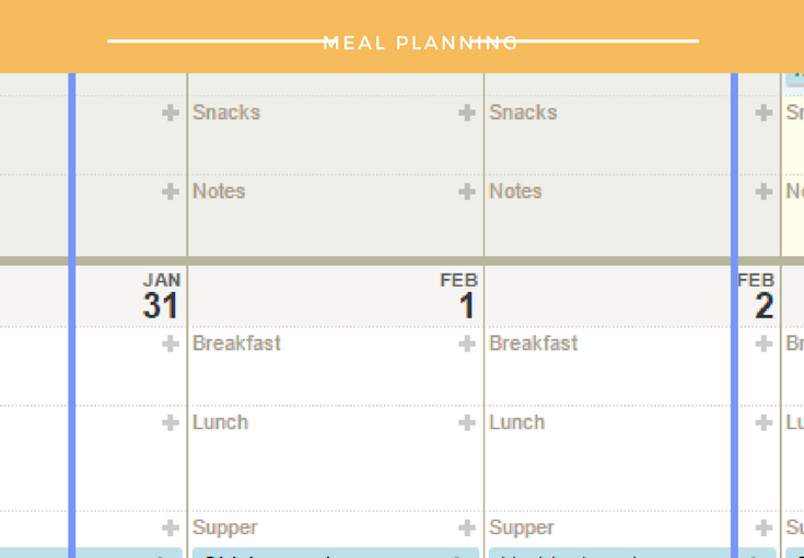The technology of meal planning