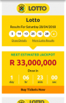 Even Lotto winners need to budget 2